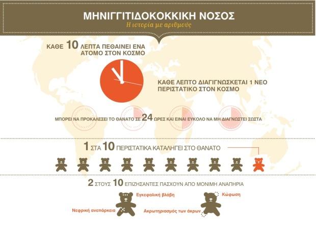 Infopgraphic_karta_05-03_3rd_version